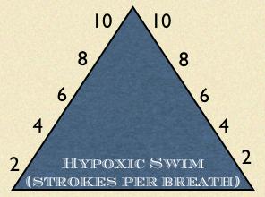 us navy seal training program pyramid 2