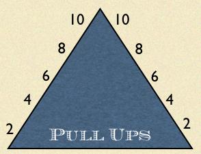 us navy seal training program pyramid 3