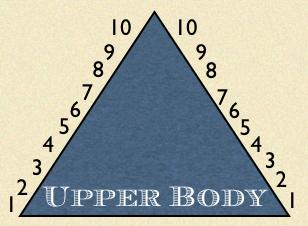 us navy seal training program pyramid