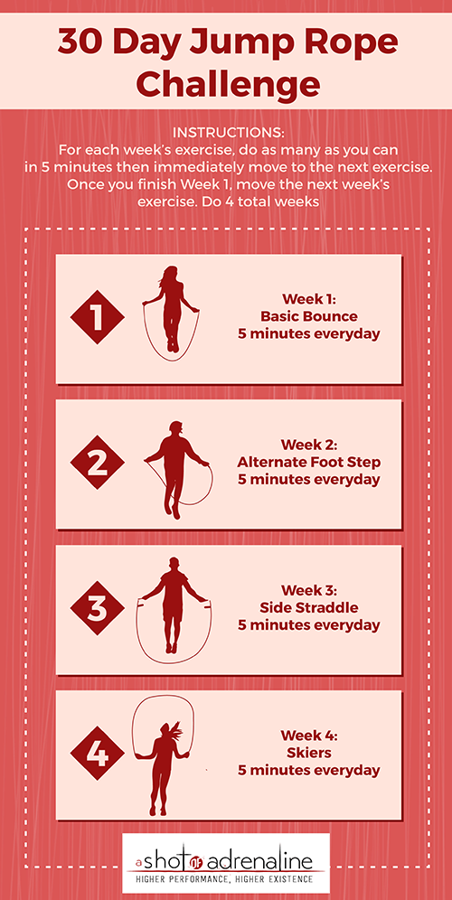 jump rope challenge infographic