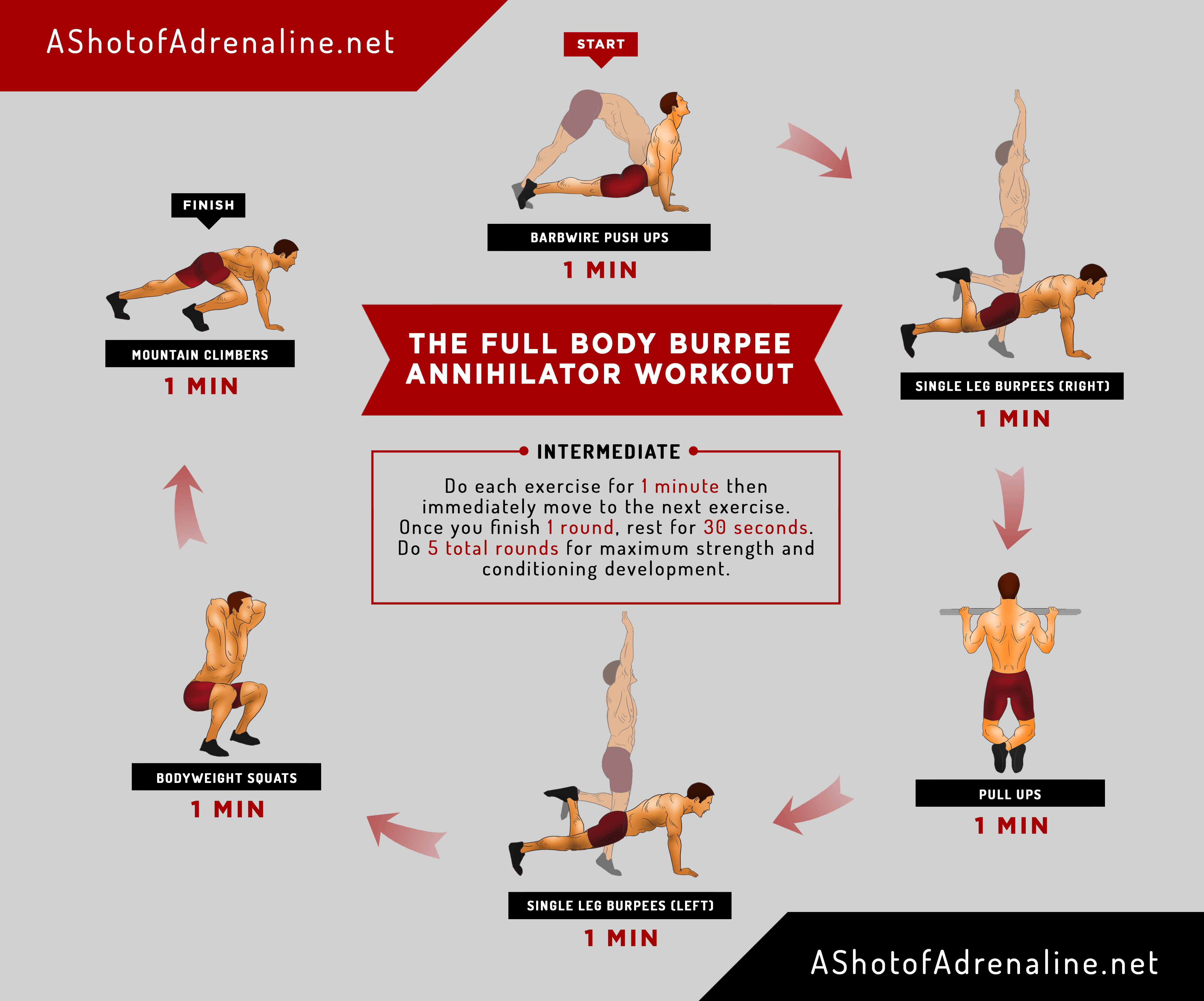 The Full Body Burpee Annihilator Workout - Body Weight And ...