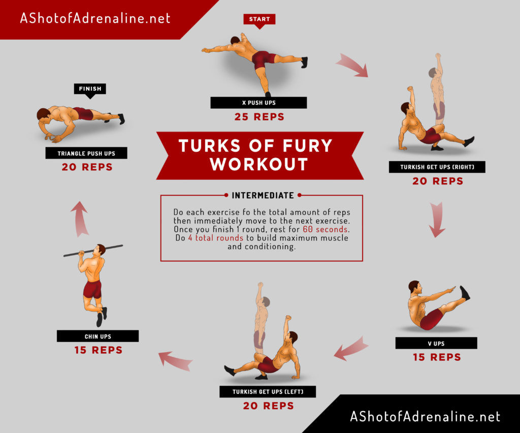 turks of fury workout in infographic form