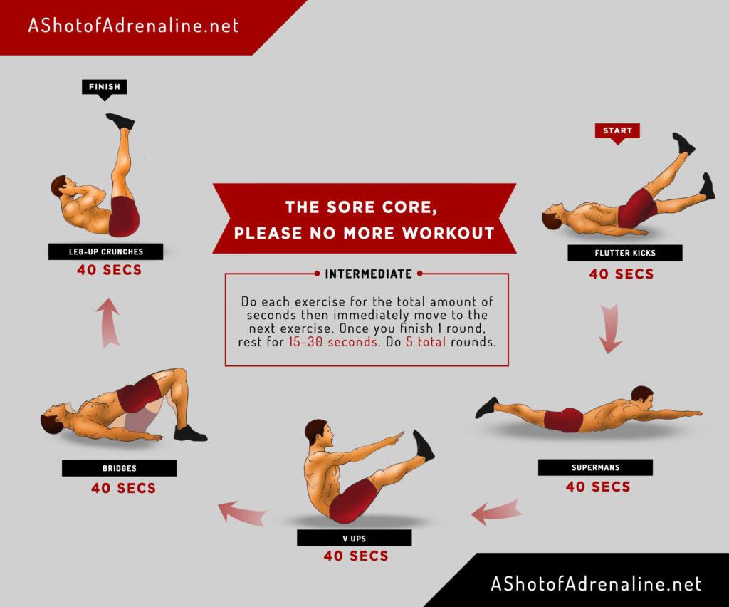 sore core please no more infographic