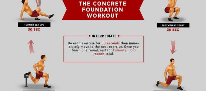 The Concrete Foundation Workout