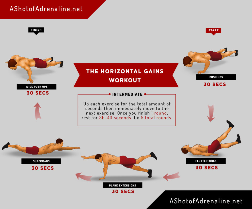 The Horizontal Gains Workout infographic