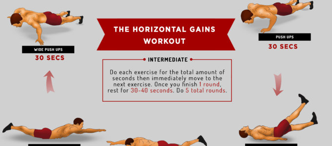The Horizontal Gains Workout