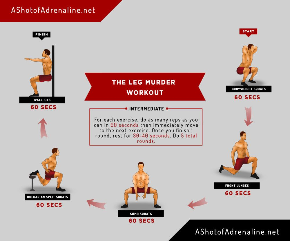 bodyweight leg workout infographic