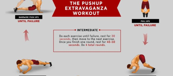 The Pushup Extravaganza Workout