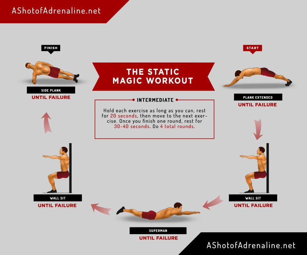 The Static Magic Workout infographic