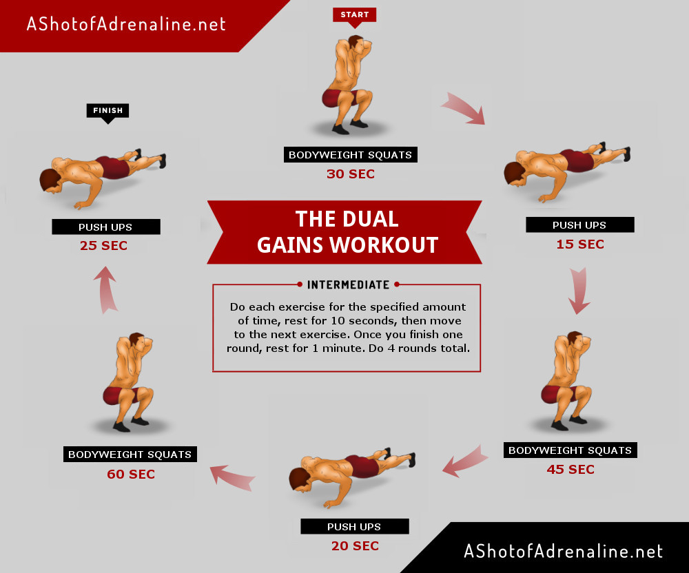 The Dual Gains Workout Infographic
