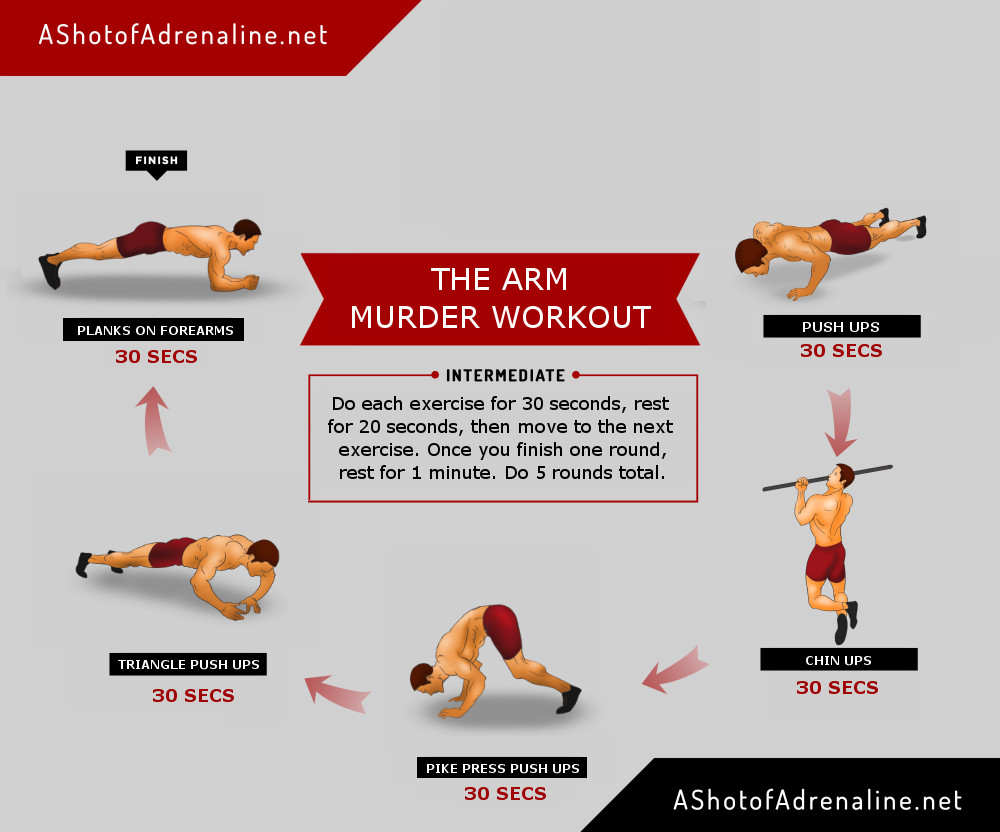 the arm murder workout infographic