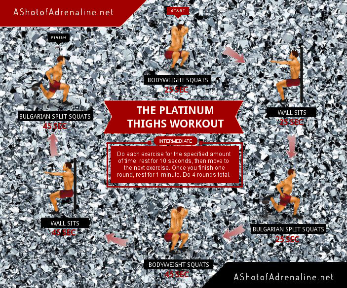 The Platinum Thighs Workout infographic