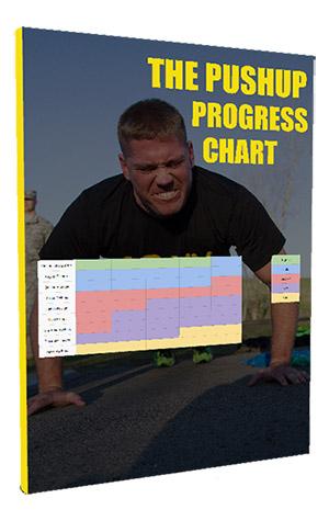 hardest pushup chart