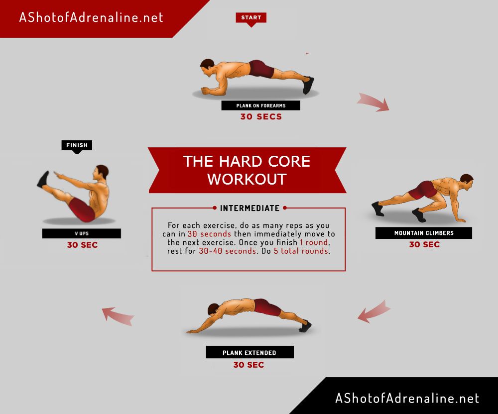 the hard core workout