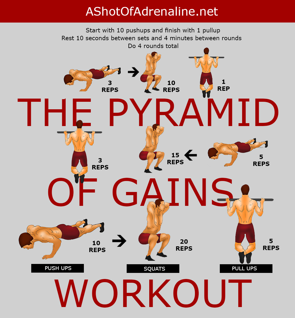The Pyramid Of Gains Calisthenics Workout