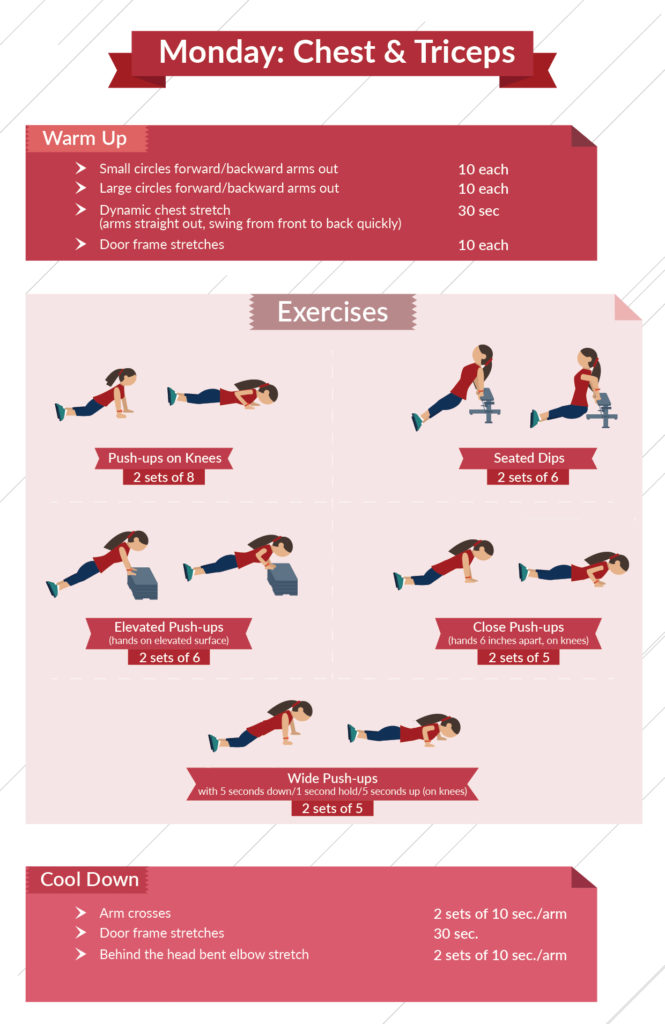 Calisthenics For Beginners Level 1 Chest And Triceps Infographic