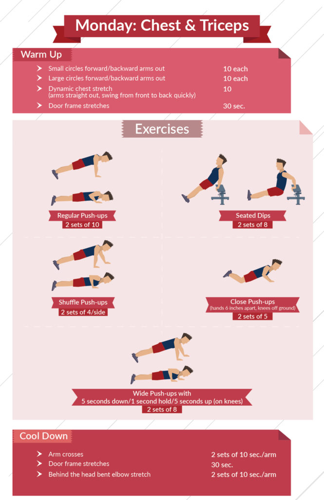 Calisthenics For Beginners level 2 chest and triceps infographic