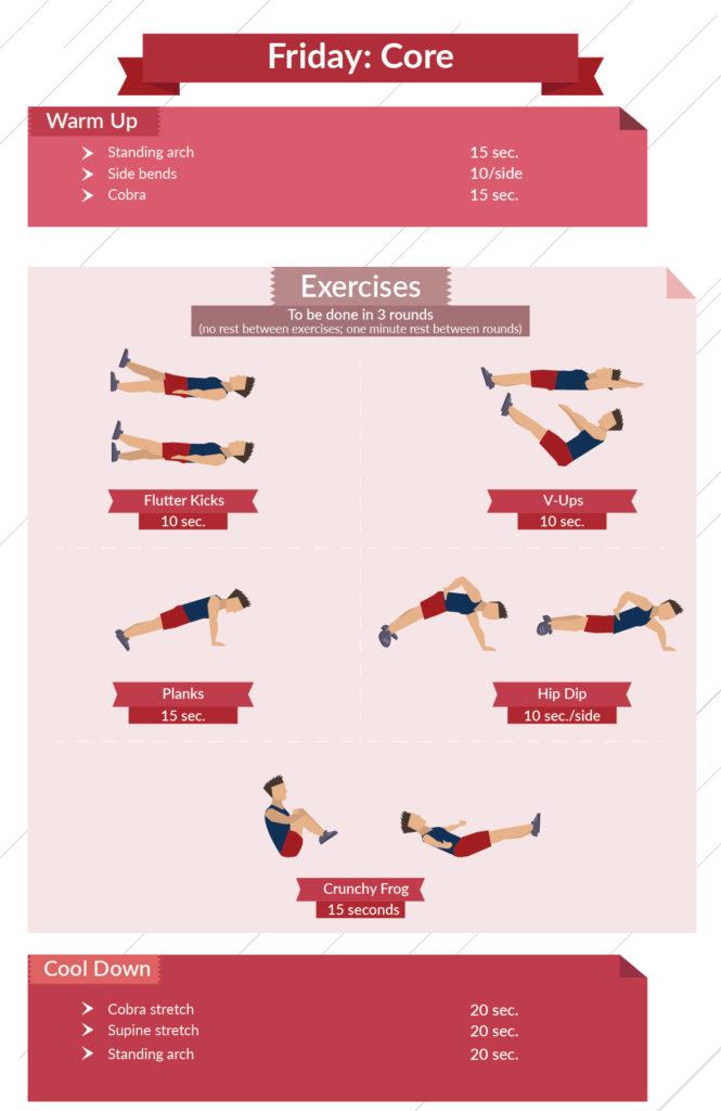 level 1 core infographic