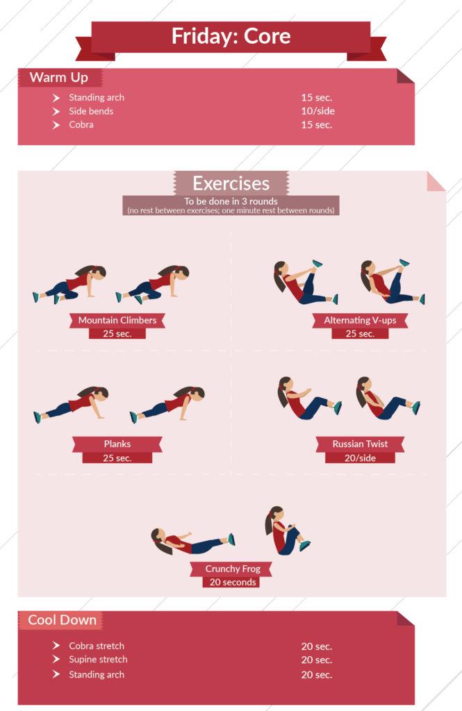 level 3 core infographic