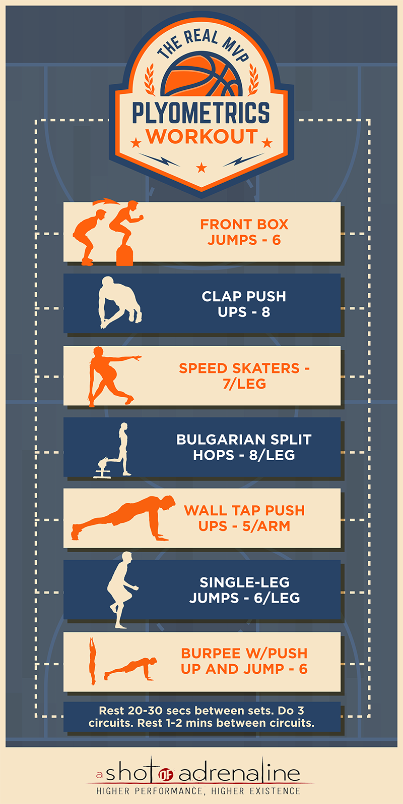 The Real MVP Plyometrics workout - Body Weight And ... | 800 x 1593 png 405kB