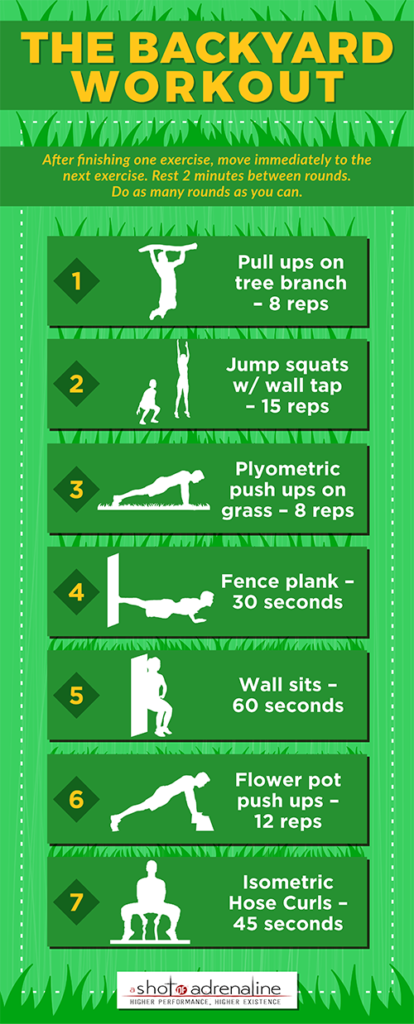 backyard workout infographic
